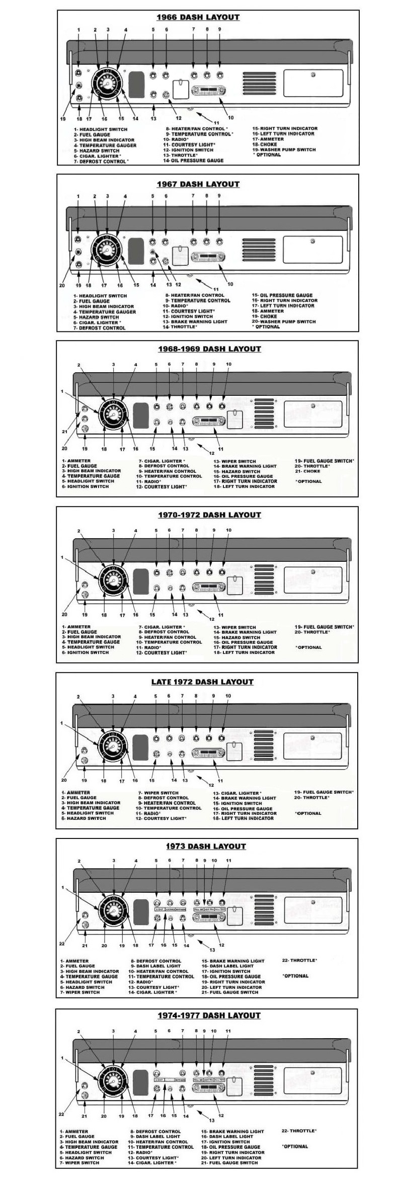 1969 ford bronco engine diagram wiring library