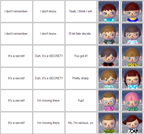 Acnl Hair Do S Chart 2 Boy Girl Hair Styles Hair Chart New Leaf Hair Guide Hair Color Guide