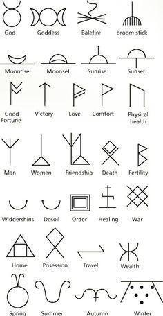 Geometric Deep Meaning Minimalist Tattoo Men