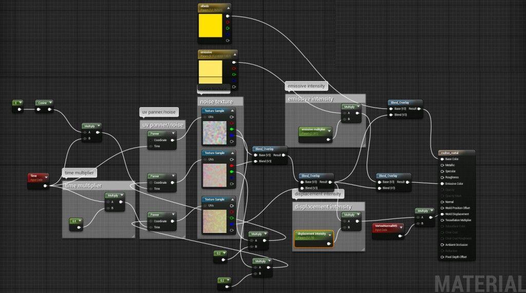 Building Doom With Ue4 Tips Tricks With Images Doom Trick