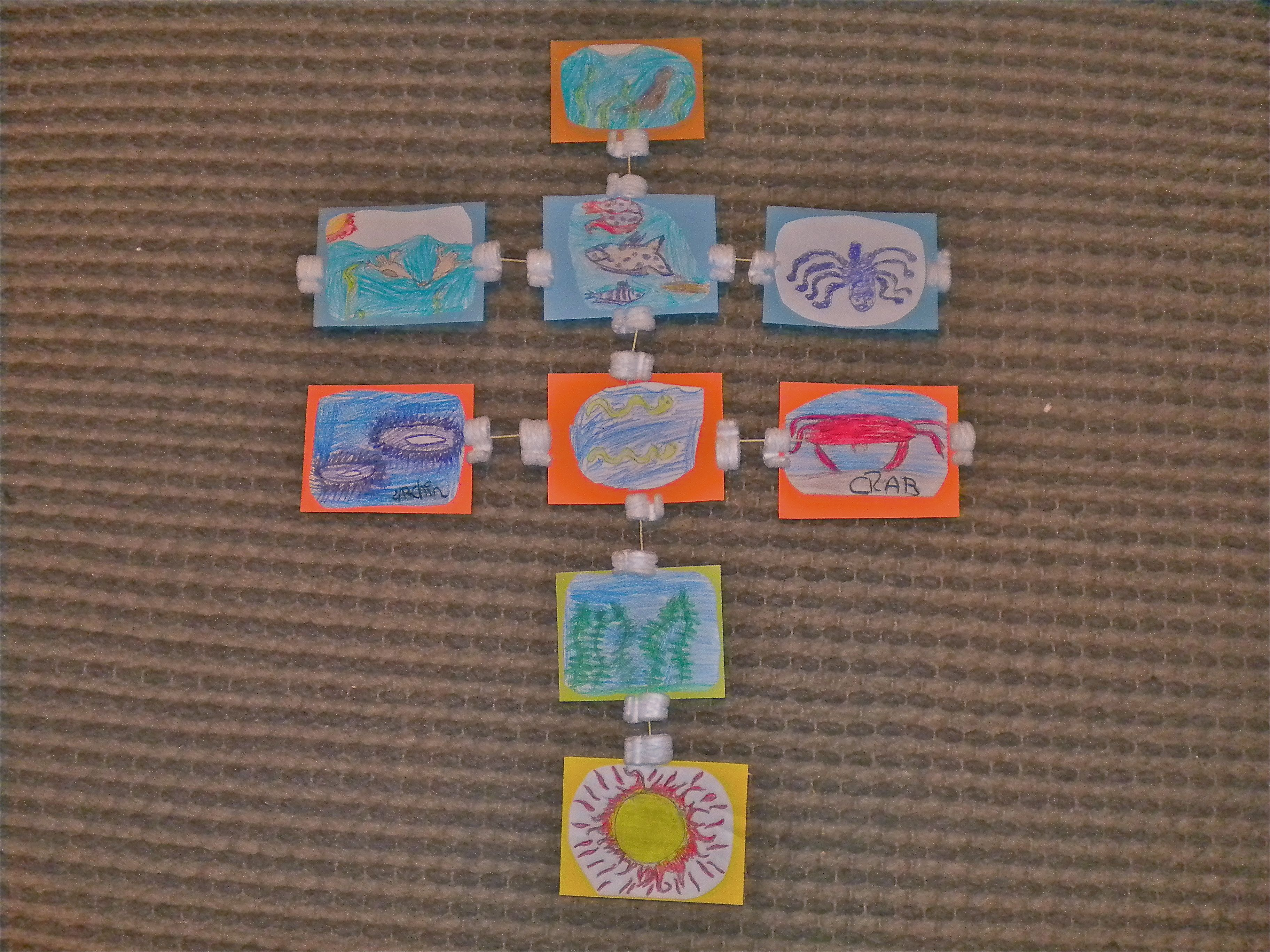 Food Web Mobile Student Work Sample From
