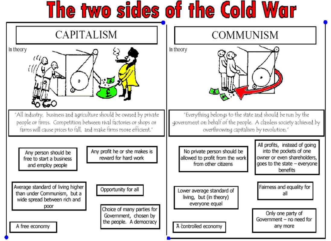 Worksheets Origins Of The Cold War Worksheet cold war history usa pinterest war