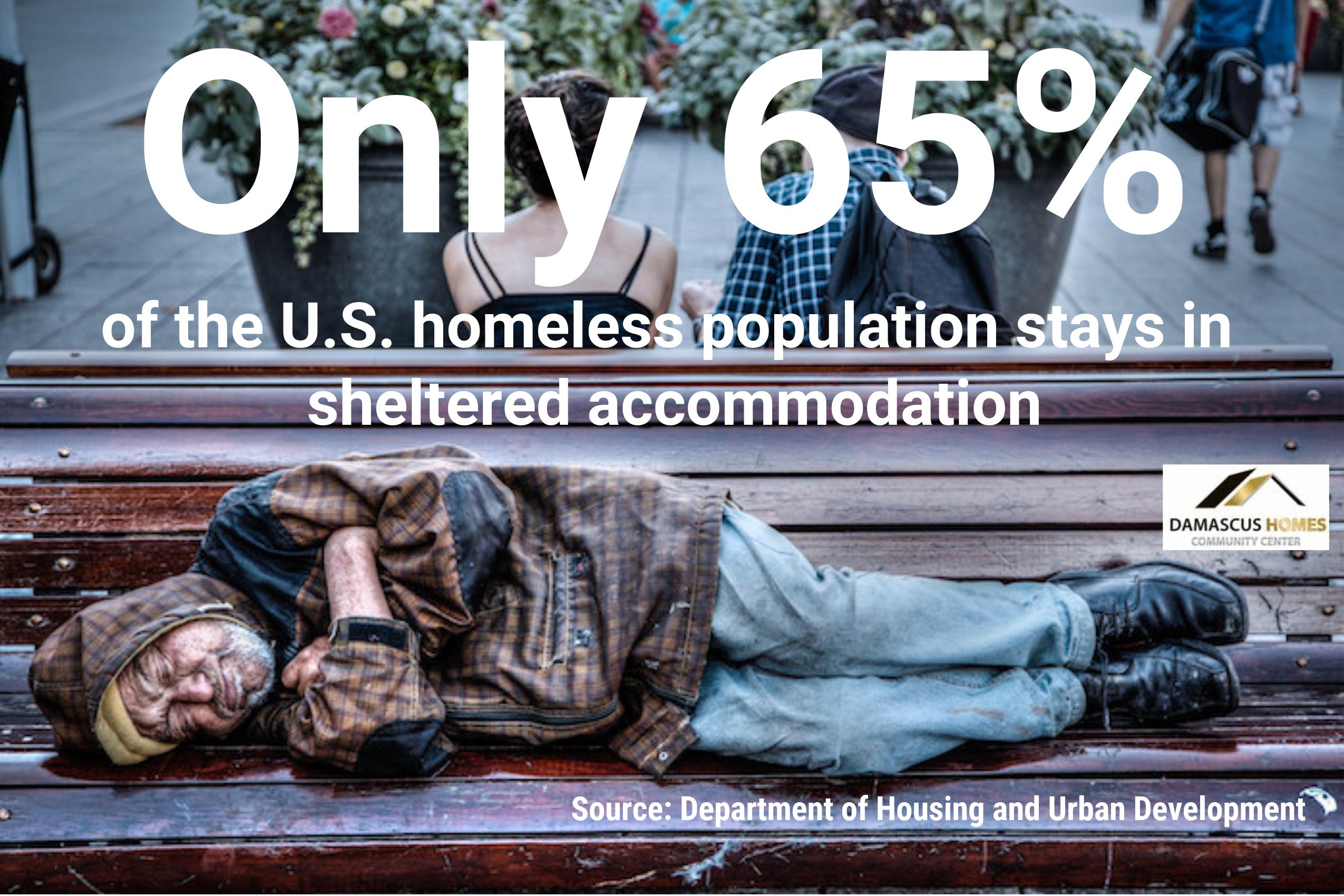 Build More Housing For The Homeless Development Urban Homeless