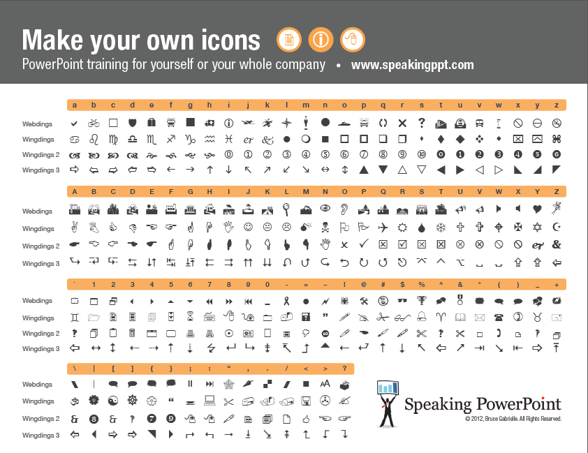 Finally! A Printable Character Map of the Wingdings Fonts | By Bruce ...