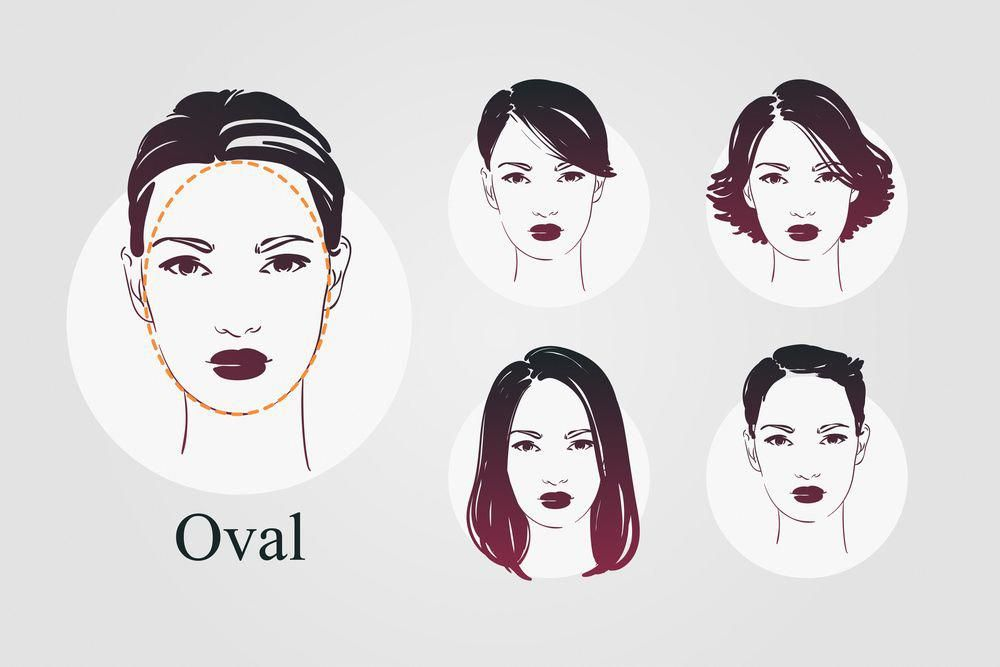 40++ Oval face womens hairstyles ideas in 2021