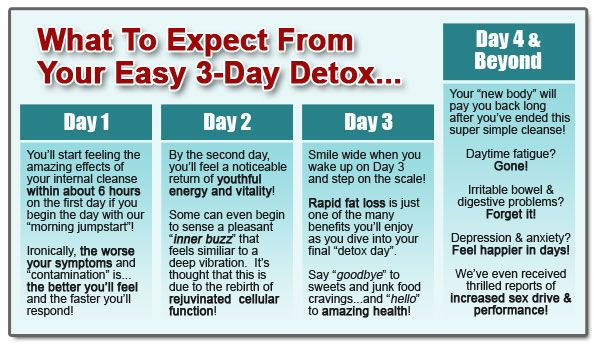 Dr OZ Shows Best Detox Diets For Fast Weight Loss