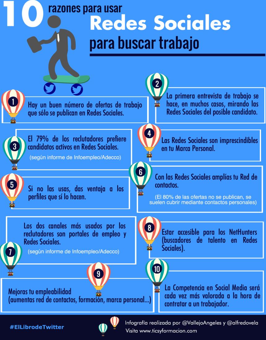 7f0208fc35 10 razones para usar Redes Sociales para buscar trabajo  infografia ...
