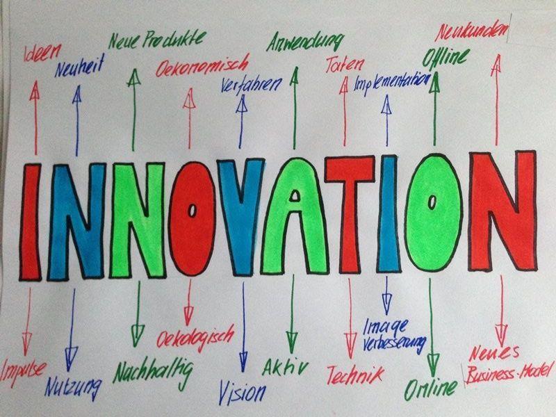 Motivations-Wortbild zum Thema: Innovation! Ohne wissen kann man nicht Kreativ und Innovativ sein.