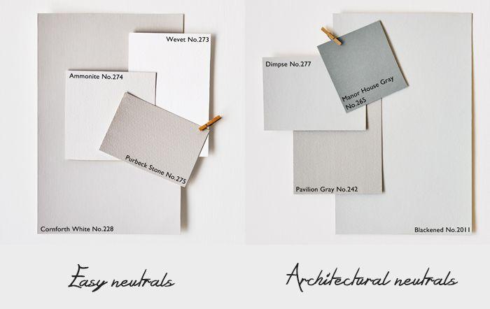 Guida al colore delle pareti in soggiorno: il bianco e i ...