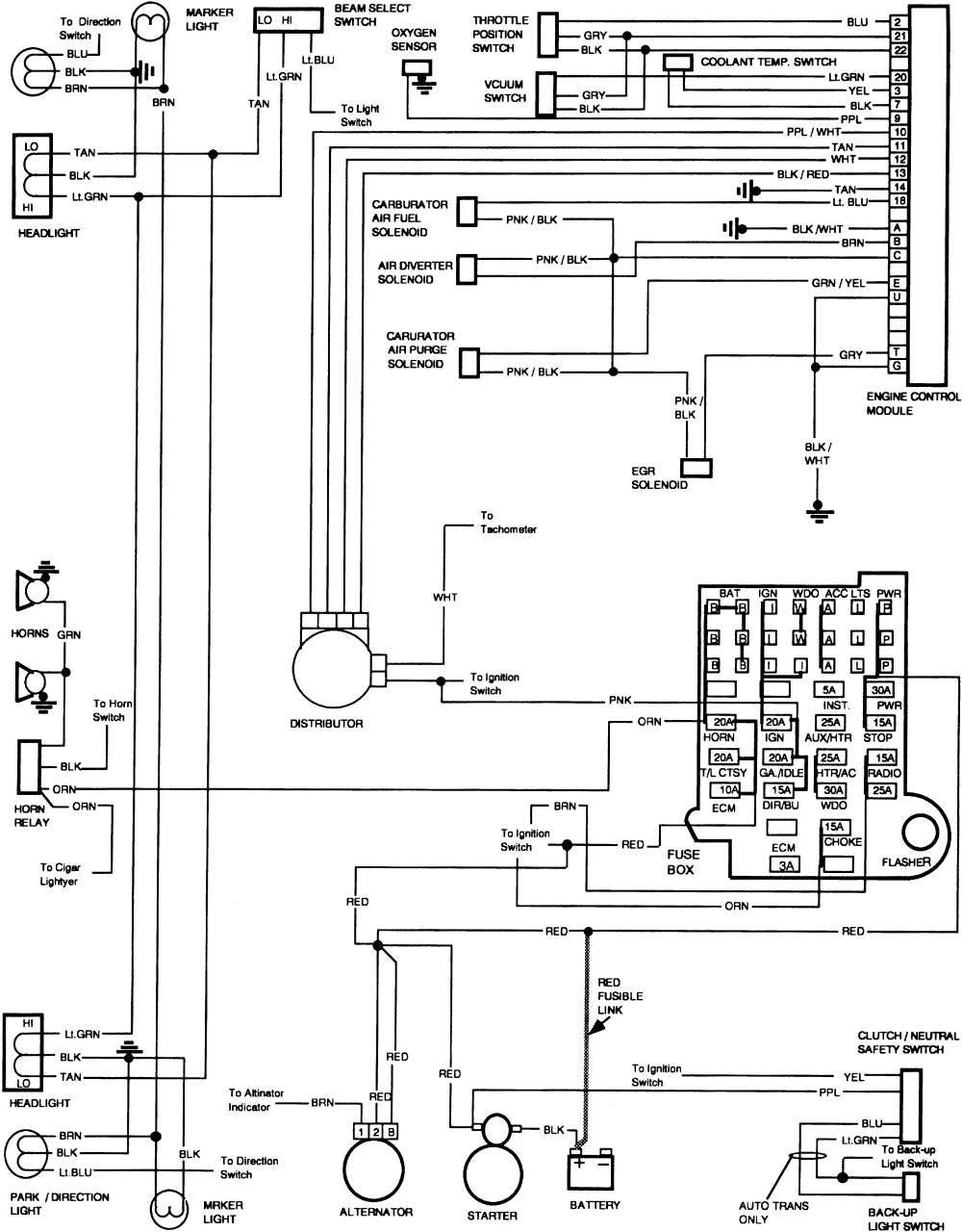 wiring diagram cars trucks wiring diagram cars trucks truck horn 1986 chevy truck horn wiring diagram chevy truck horn wiring [ 1000 x 1280 Pixel ]