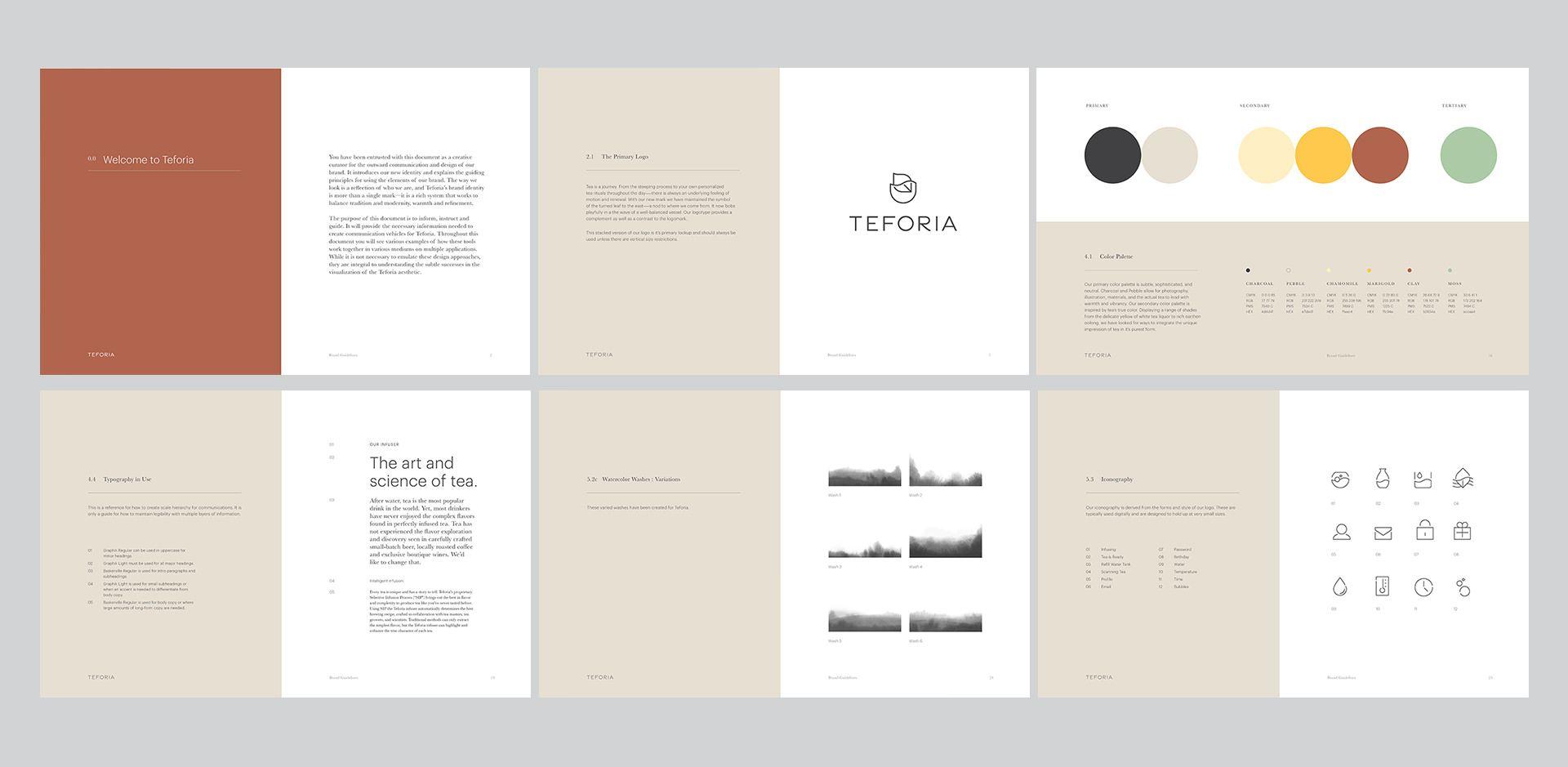 Teforia Branding Guidelines Brand Guidelines Brand Identity Guidelines Brand Book