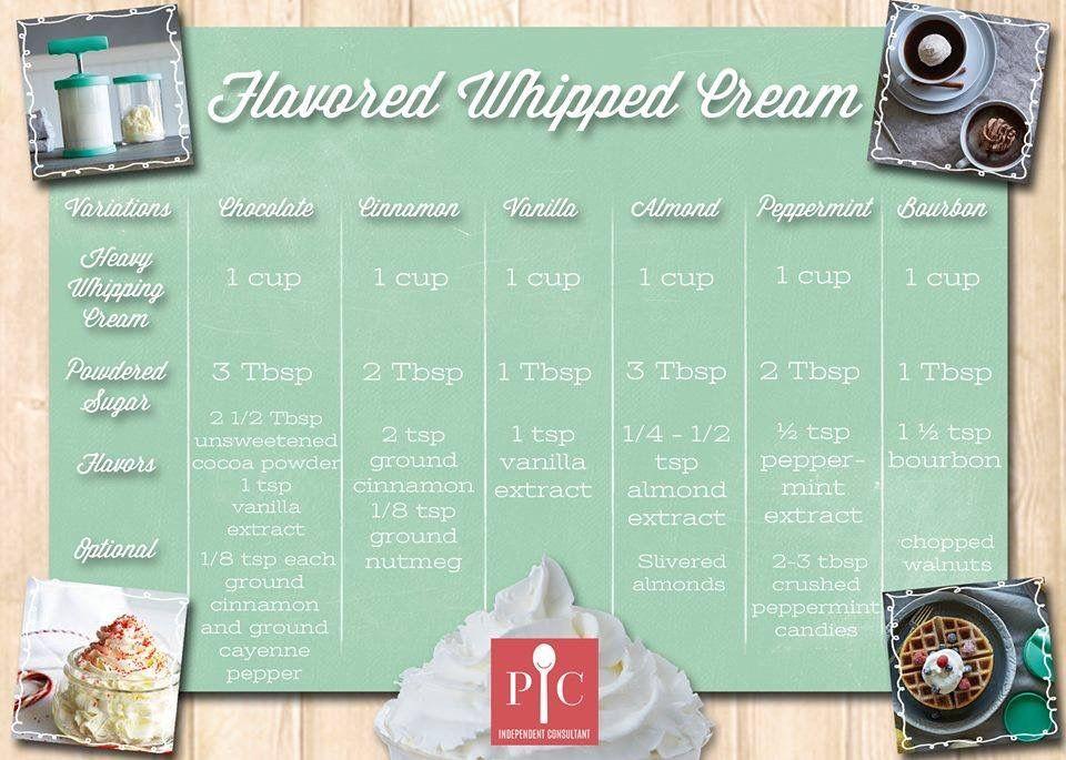 Ww Roasted Cauliflower Recipes