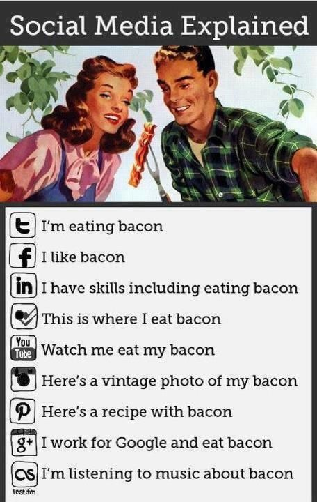 Social media explained through the use of bacon... strangely missing /r/Bacon. - Imgur