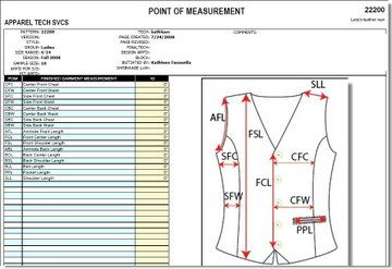 Giving Instructions To A Pattern Grader Pt 3 Pattern Instruction Graders