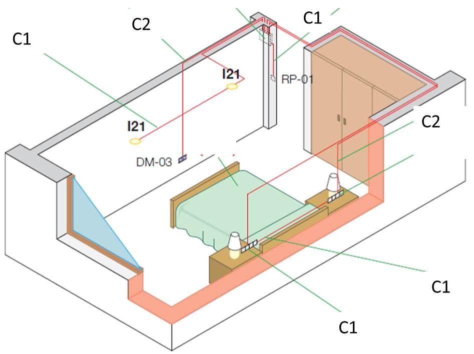 Instalaciones dormiorio fuente doc t cnica de schneider for Instalacion electrica de una vivienda paso a paso