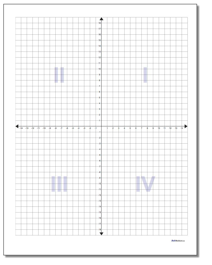 hight resolution of Coordinate Plane with Quadrant Labels! Many more layouts