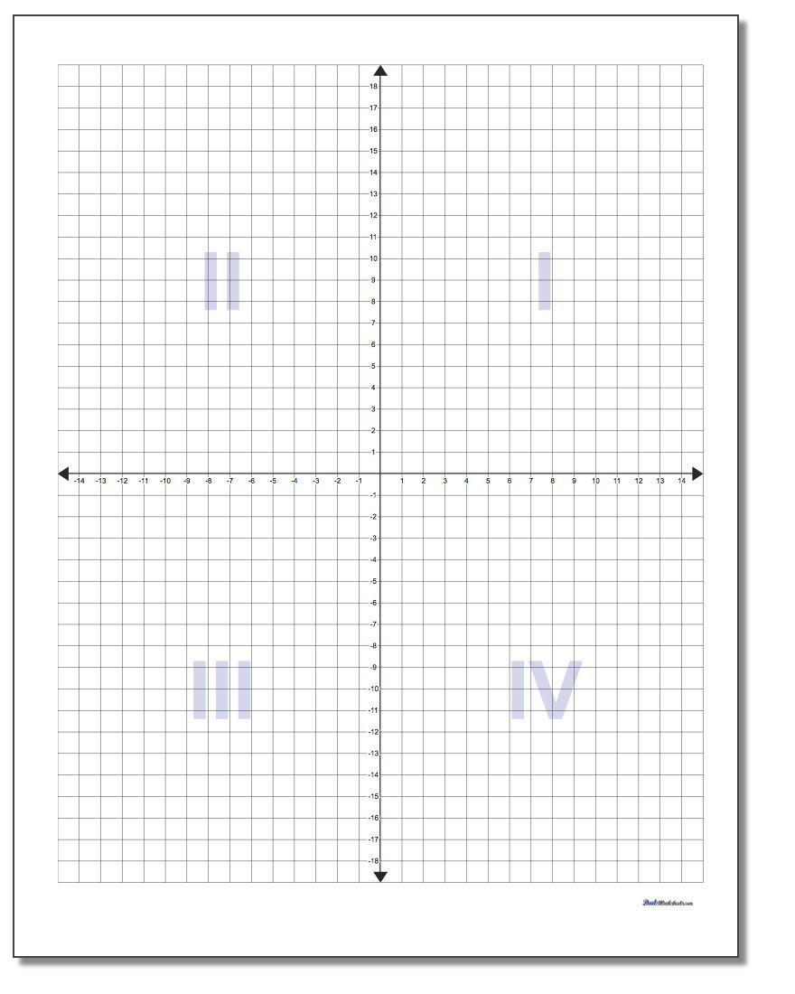 29+ Coordinate plane worksheets pdf Most Effective