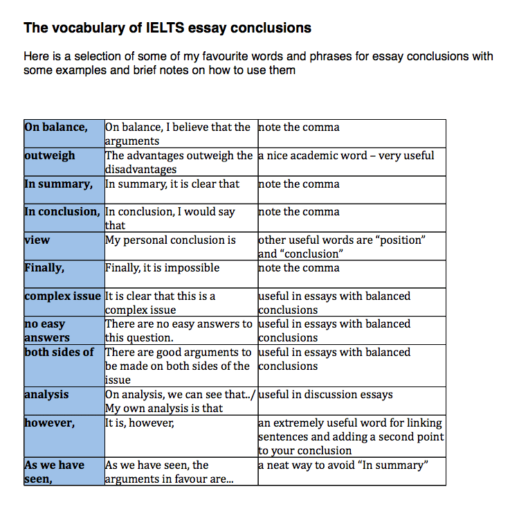 words to use for conclusion