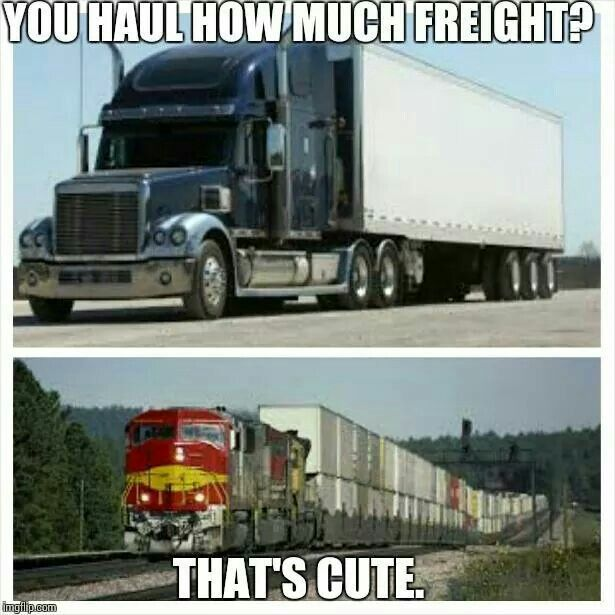 That S Cute R R Railroad Humor Railroad Wife Wife Humor