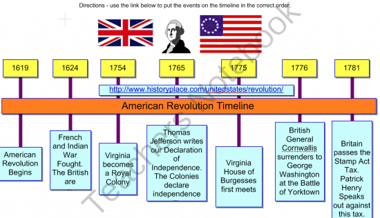 FREE! American Revolution Timeline | Inspiration Template and Sample from ezk12lessons on TeachersNotebook.com (2 pages)  - American Revolution Timeline | Inspiration Template and Sample. Students will use a web resource to put important events during the American Revolution in the correct order on the timeline. | www.ezk12lessons.com