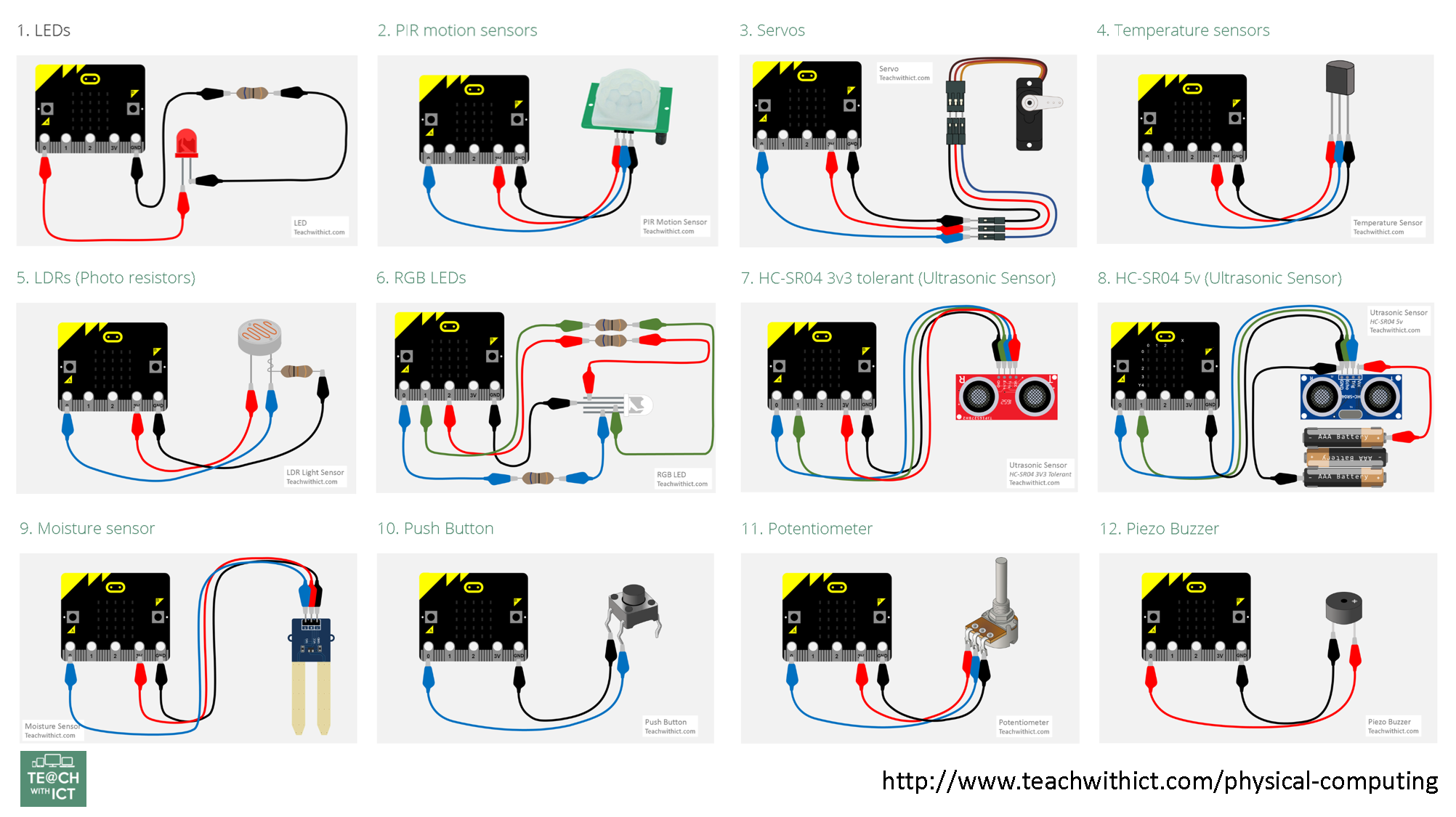 Free Physical Computing Guides For Micro Bit
