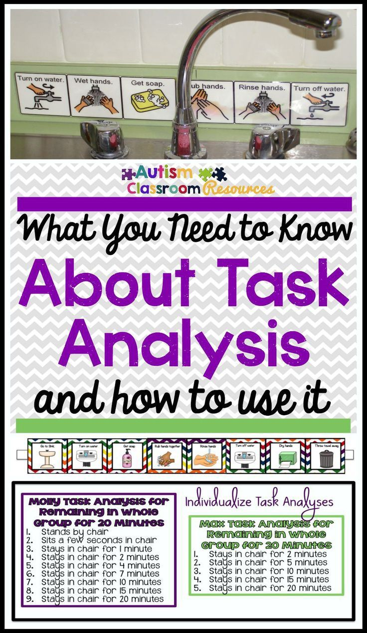 What You Need To Know About Task Analysis And Why You Should Use