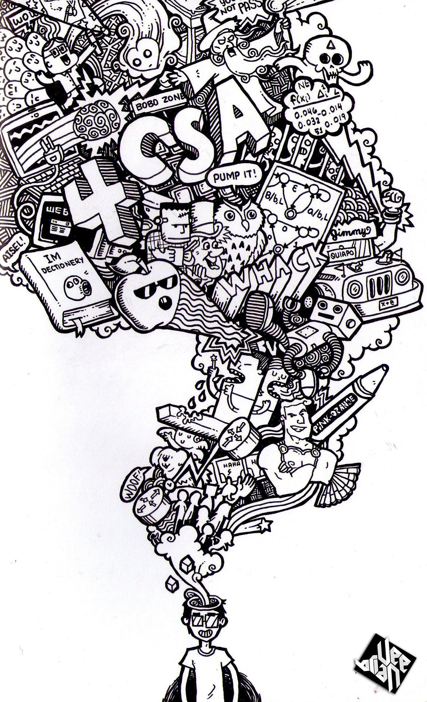 """Résultat de recherche d'images pour """"programming doodles"""