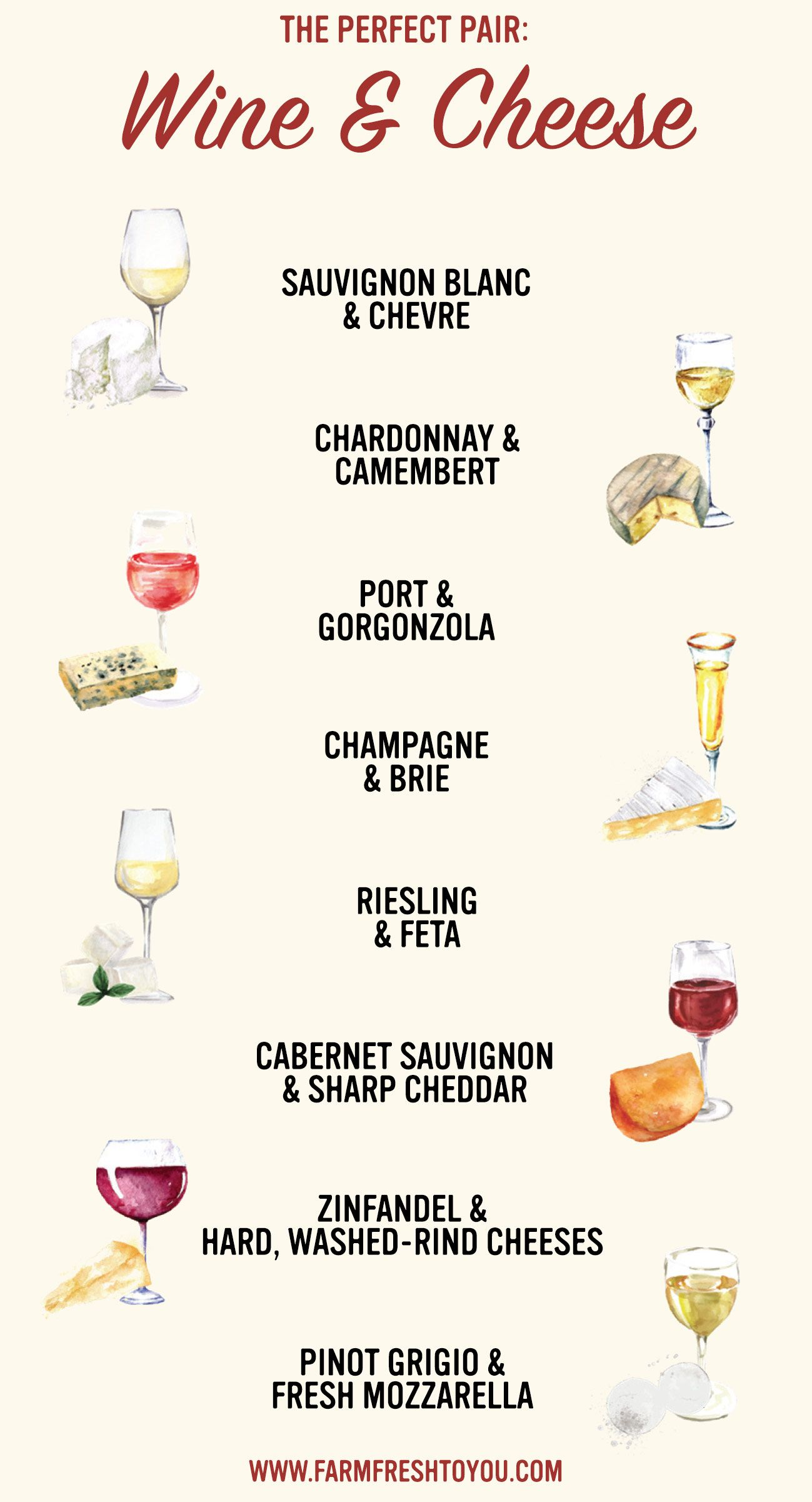 With these simple tips, you will feel like a true sommelier at your next gathering. Pairing wine and cheese has never been so fun and easy! #wine #cheese #pairings #fall #fallrecipes We deliver organic produce and farm products from local farms conveniently to your doorstep. Use promo code PIN40 for $10 off your first 4 boxes.