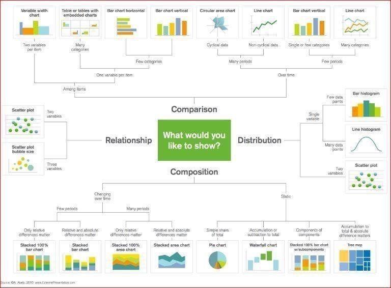 Pin By Mike Pang On Data Data Visualization Data Visualization