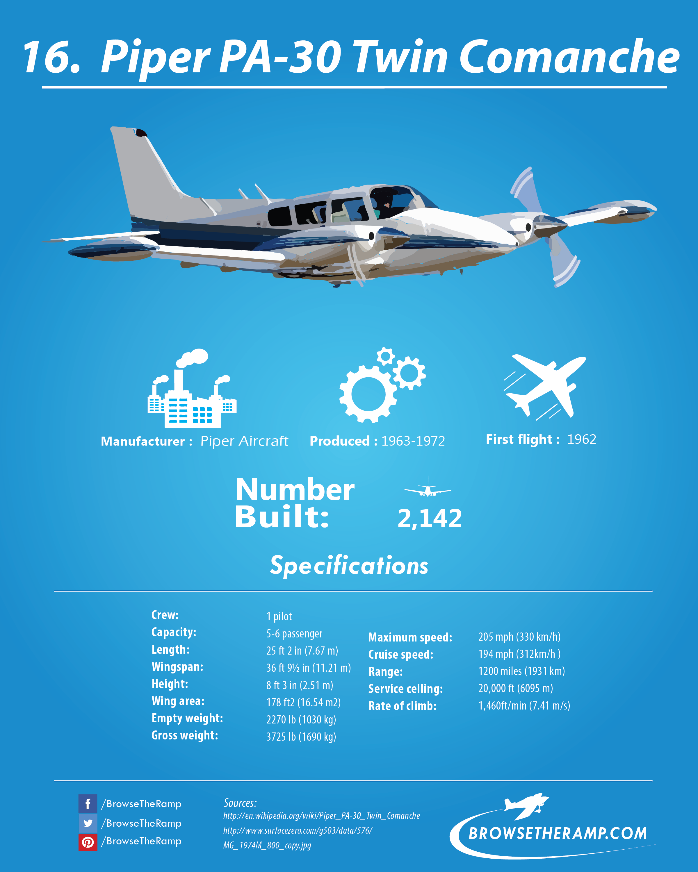 Piper PA-30 Twin Comanche #aviation #avgeek | Bush Jet