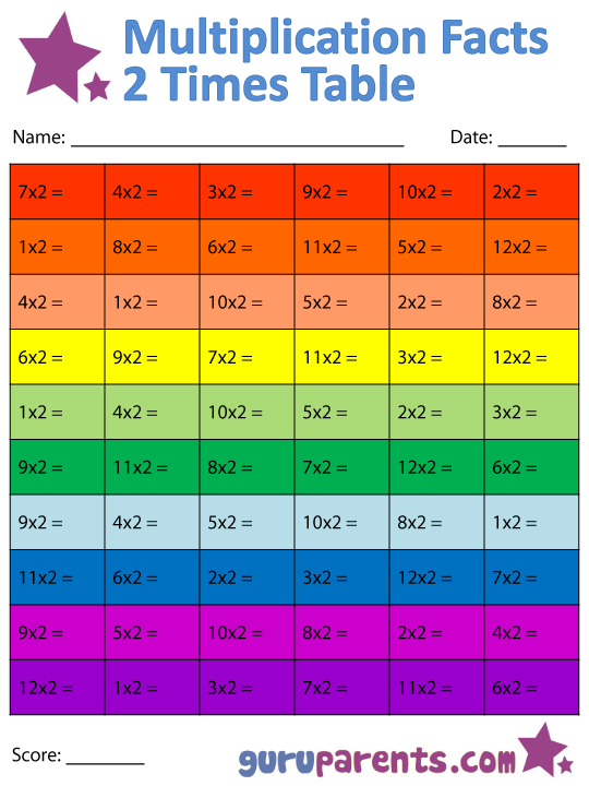 Free worksheets 2 times table worksheets free math for What times table is 99 in