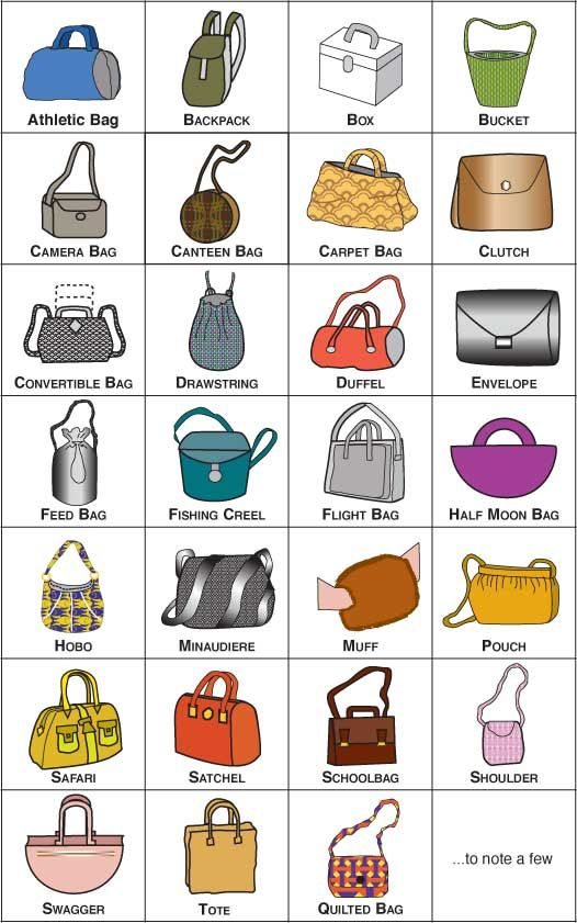 Types of bags and shapes of purses and handbags there are also a variety of types bags Fashion style categories list