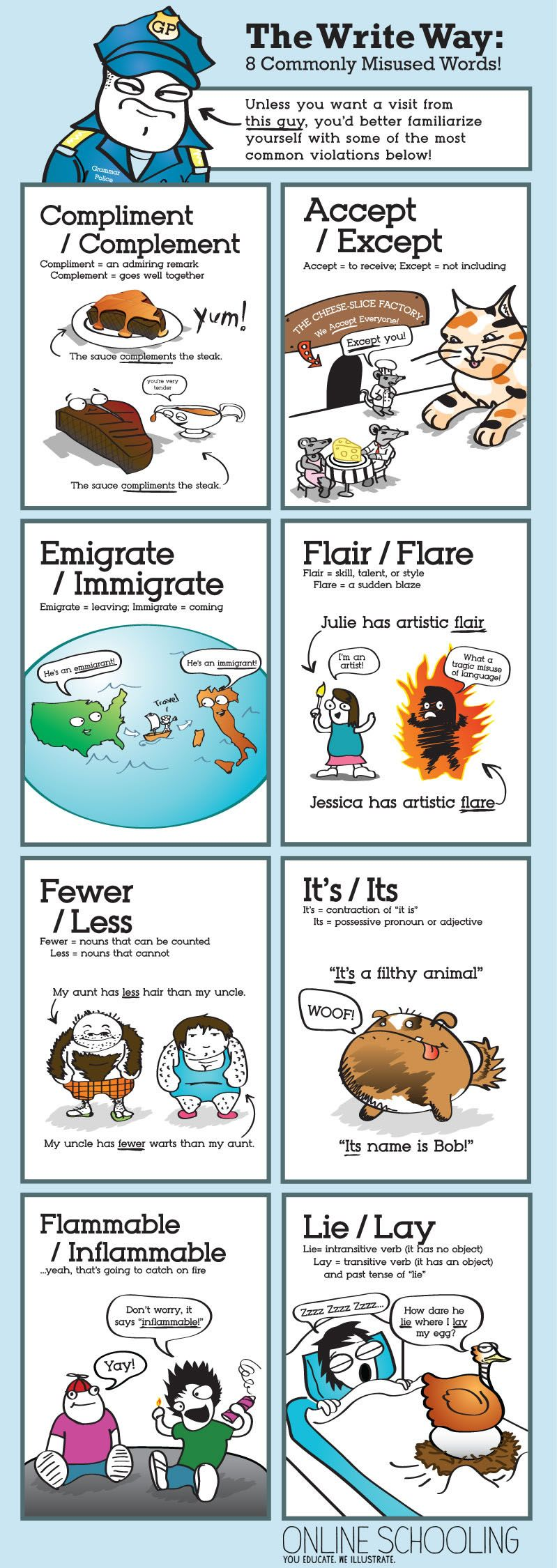 Commonly Misused Words Poster