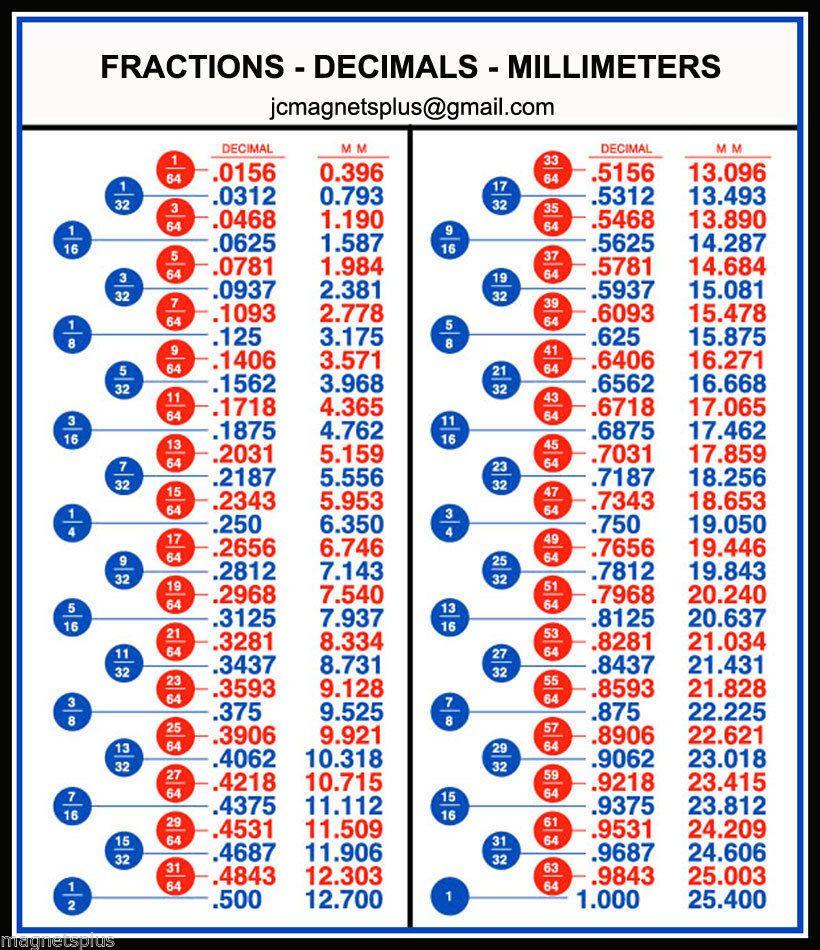 Fractions Decimals Millimeters Conversion Chart Tool Box Workshop Magnet Ebay Chart Tool Tool Box Decimals
