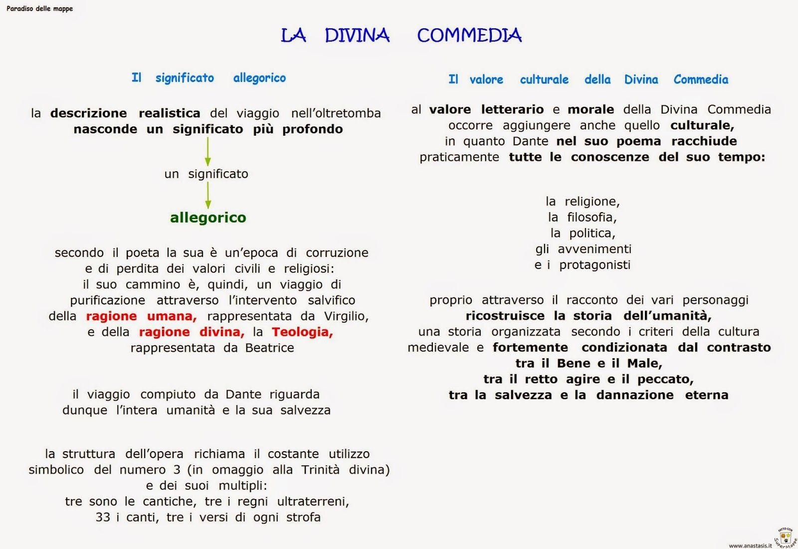 Paradiso Delle Mappe Letteratura 2 Media Materiale Per Scuola Media Insegnamento Della Scrittura Letteratura