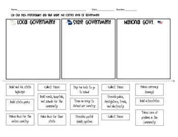 Three Levels of Government Sort | Projects to Try | Levels of ...
