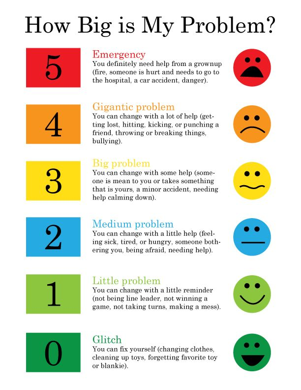 5 Steps To Help Kids Resolve Conflicts Teaching Stuff Pinterest