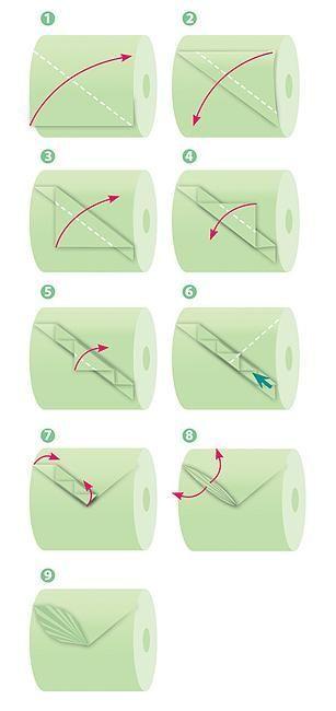 Toilettenpapier Origami