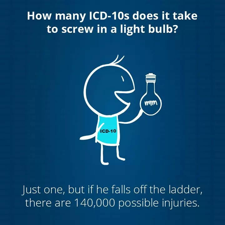 Pin On ICD-10 Codes Implementation
