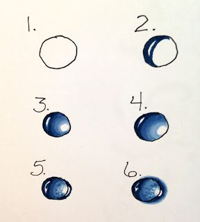 Just4funcrafts And Doveart Studios Moon Drops Water Drop Tutorial Water Drop Drawing Water Drops Copic Sketch Markers