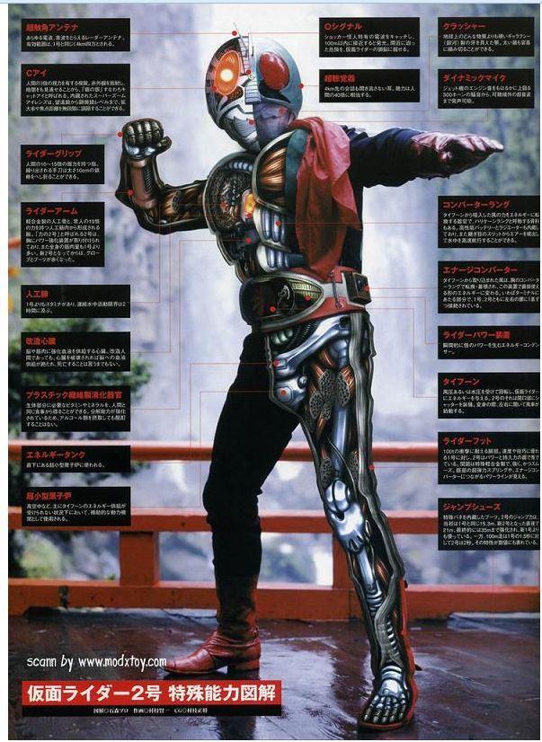 志摩みずほ On Kamen Concepts Kamen Rider Series