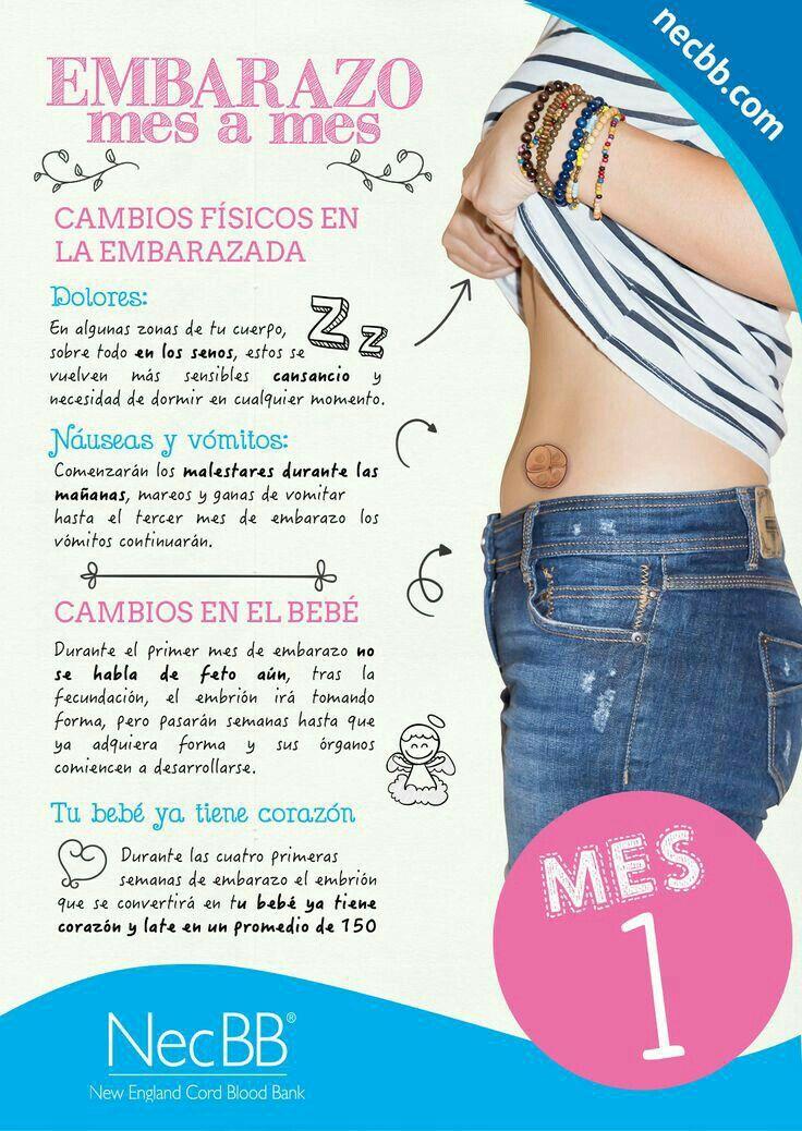 Pin de peque@ en *Mamita y bebé* | Embarazo, Cuidados en el embarazo ...