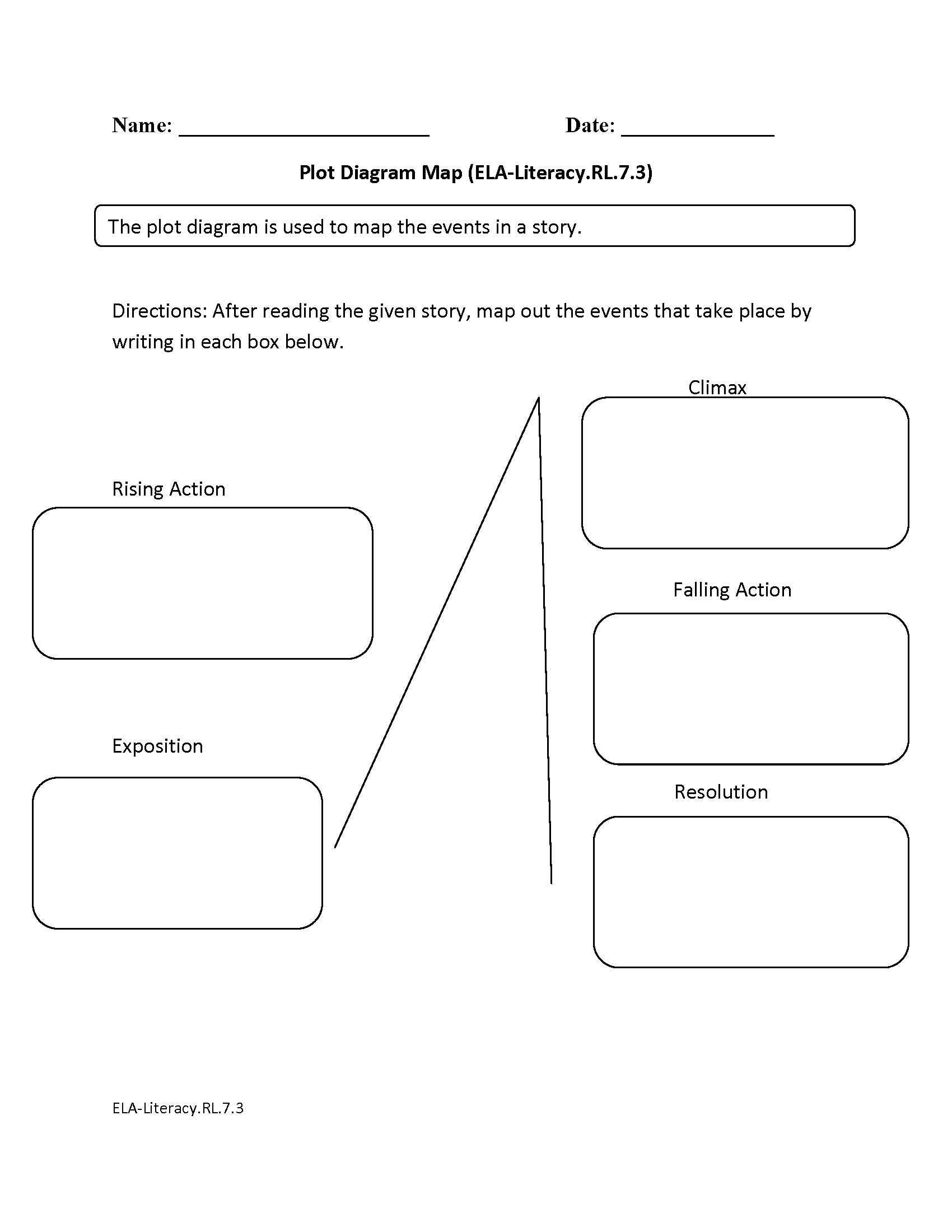 Worksheets Worksheets On Plot plot diagram map ela literacy rl 7 3 reading literature worksheet worksheet