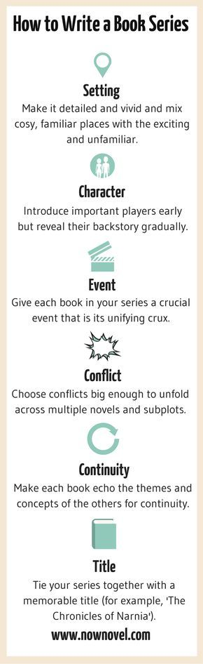 How to Write a Series - 10 Tips for Success | Now Novel