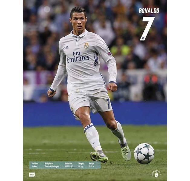 Cristiano Ronaldo Poster Nr. 7 | Ronaldo real madrid