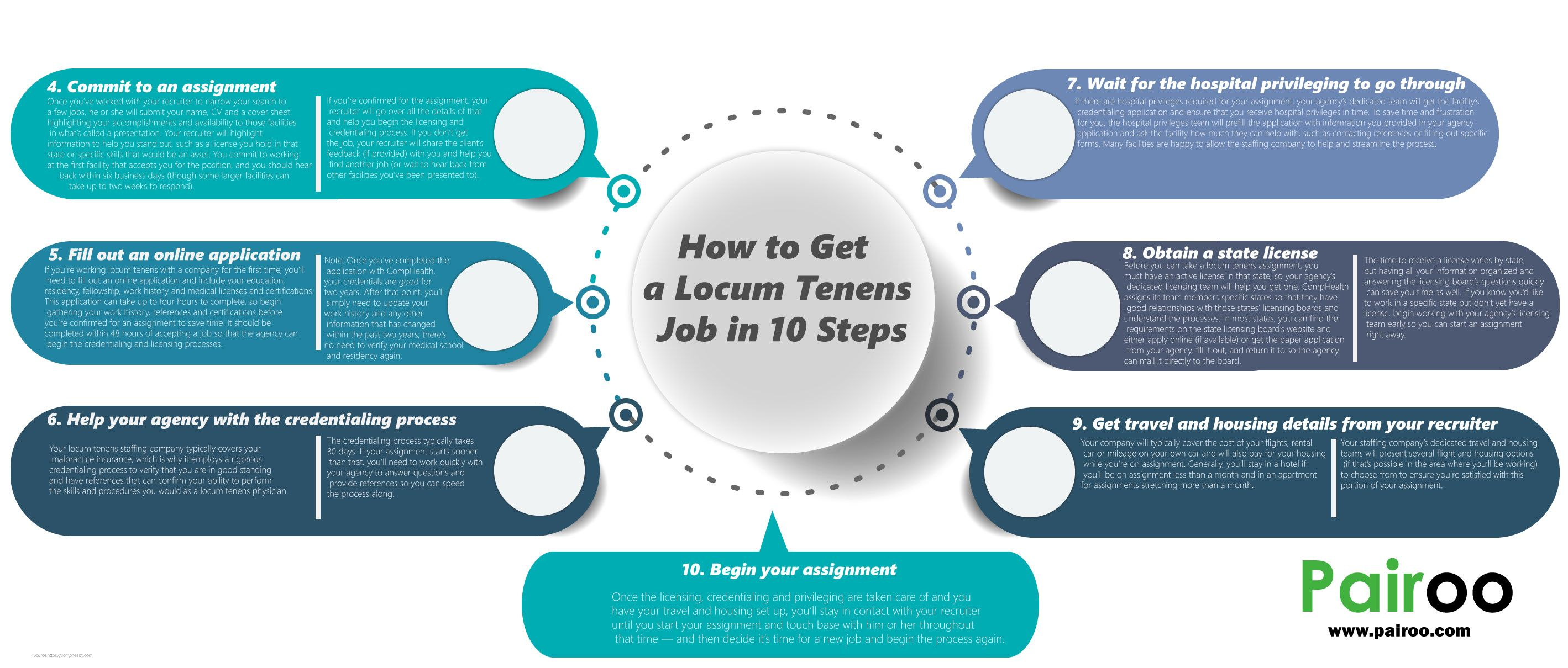 009fe1d7985dfda2044c97d8e42d5749 - How To Get A Job In The Nhs Without Experience