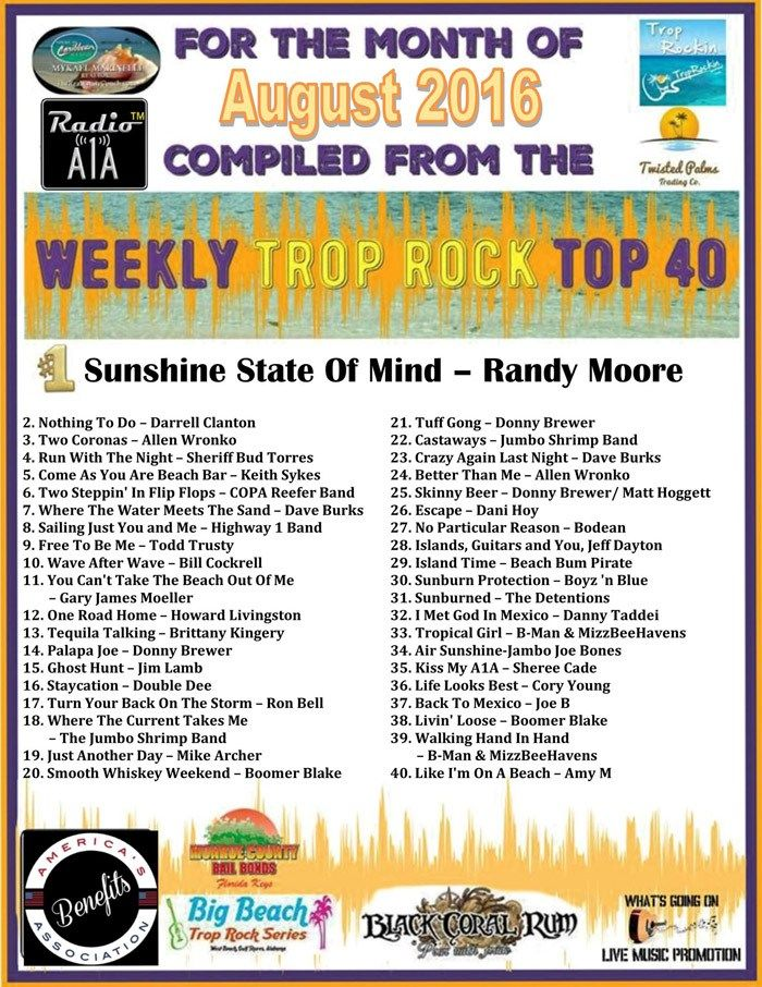 Trop Rock Top 40 - Aug  2016 by Radio A1A | Tropical Music