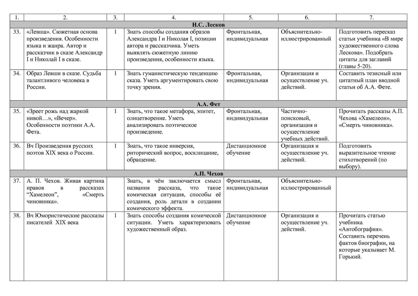 Календарно тематическое планирование фгос 1 класс русский язык зеленина