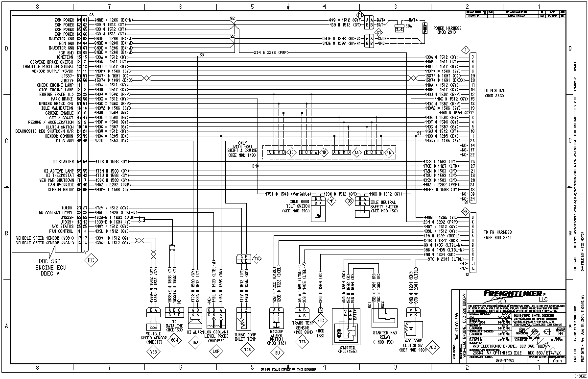 freightliner ecm wiring diagram diagrams schematics and detroit 2005 freightliner columbia ecm wiring diagram freightliner ecm wiring diagram [ 1201 x 773 Pixel ]