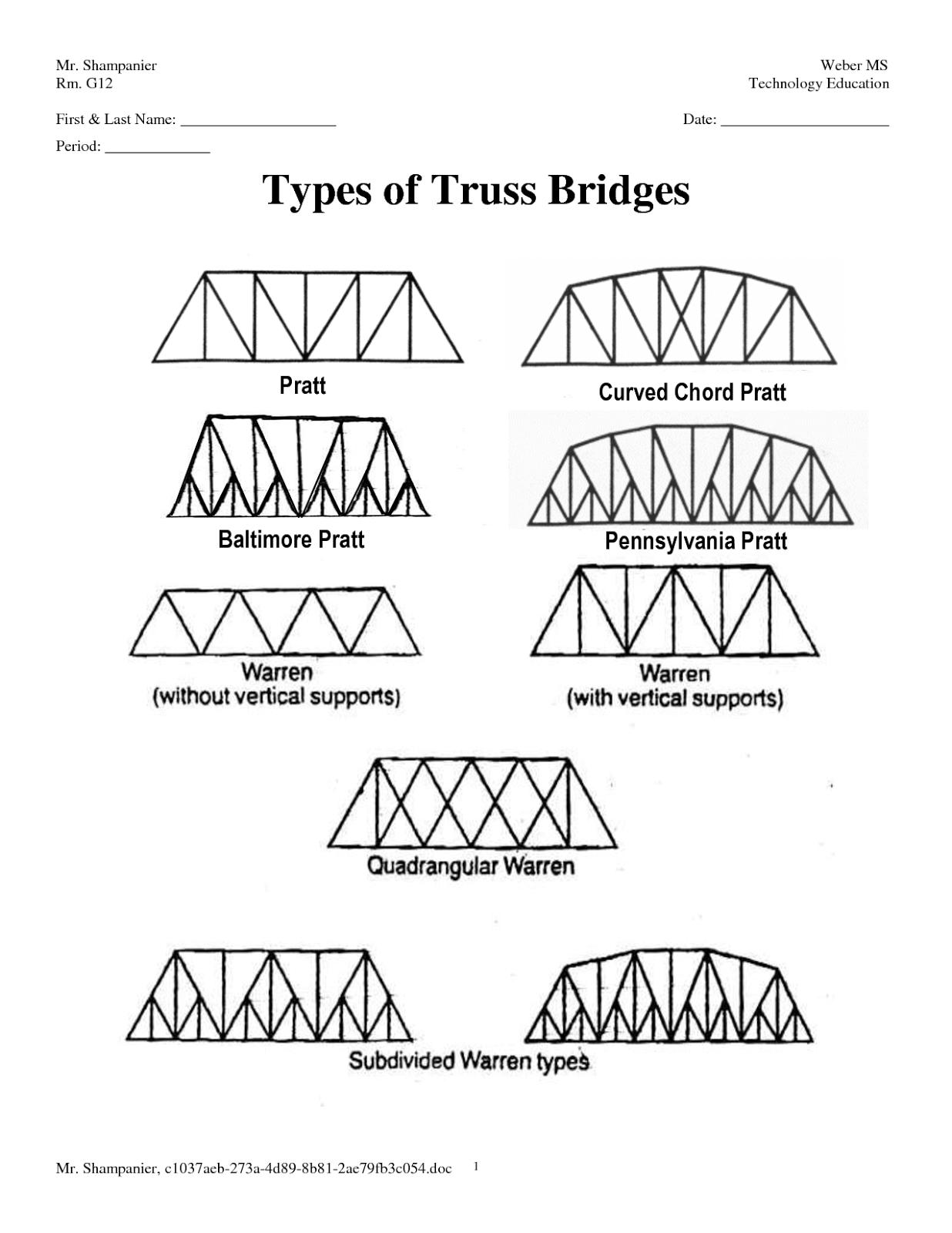 Mr Bucci Technology 8 Peekskill Middle School Balsa Bridge Design Bridge Design Middle School Truss Bridge